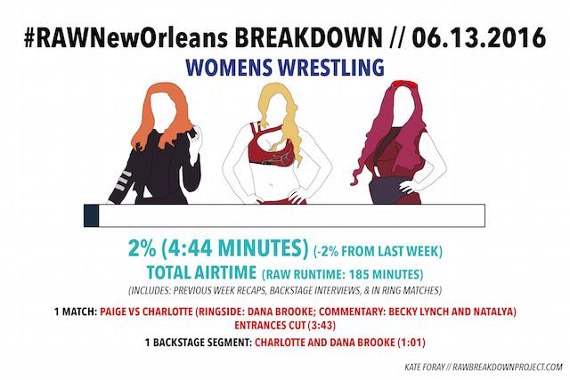 raw6132016_womensegment (1)